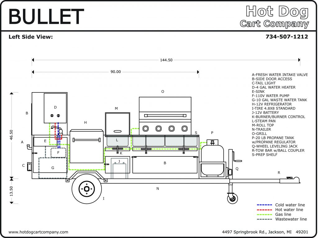 Bullet Hot Dog Cart Right Side Schematic