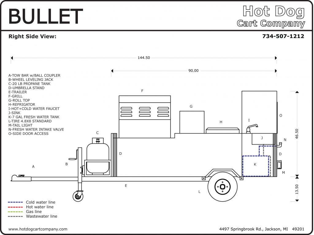 Bullet Hot Dog Cart Left Side Schematic