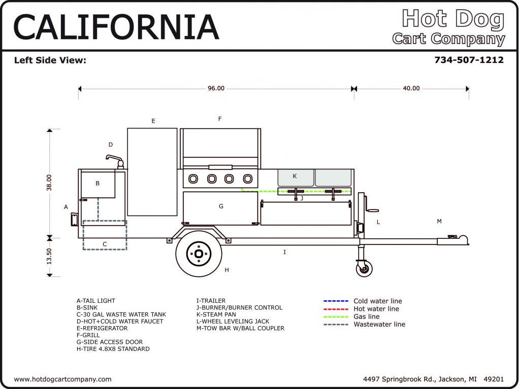 california left 1