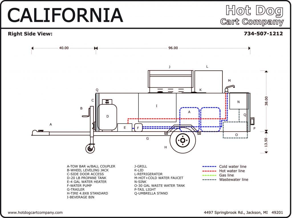 california right 1