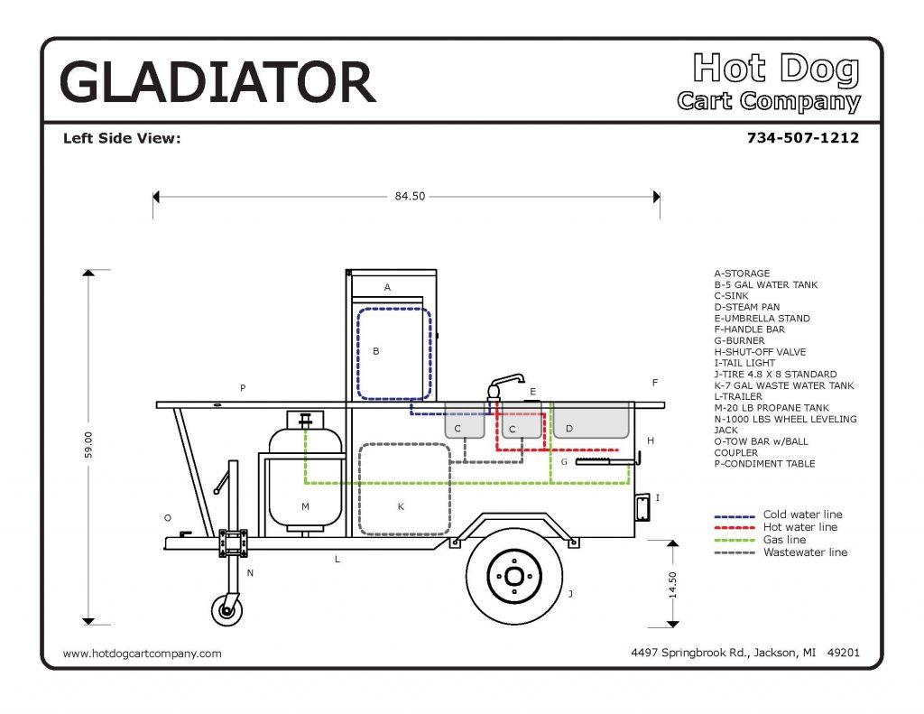 gladiator left