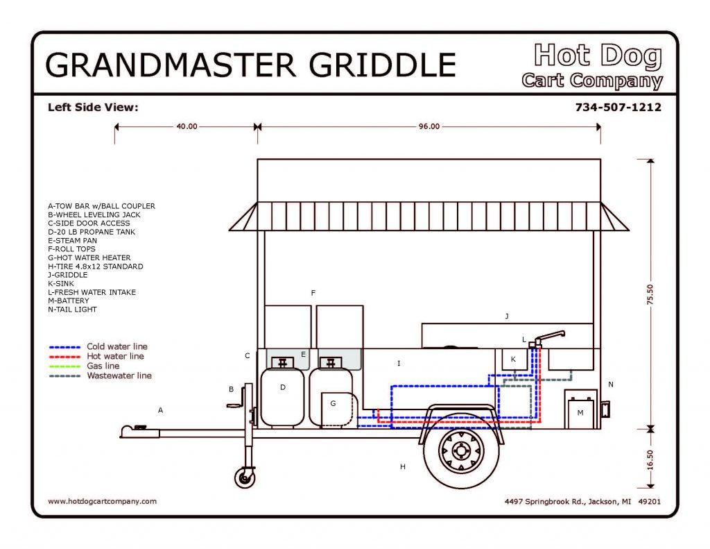 grandmastergriddle left