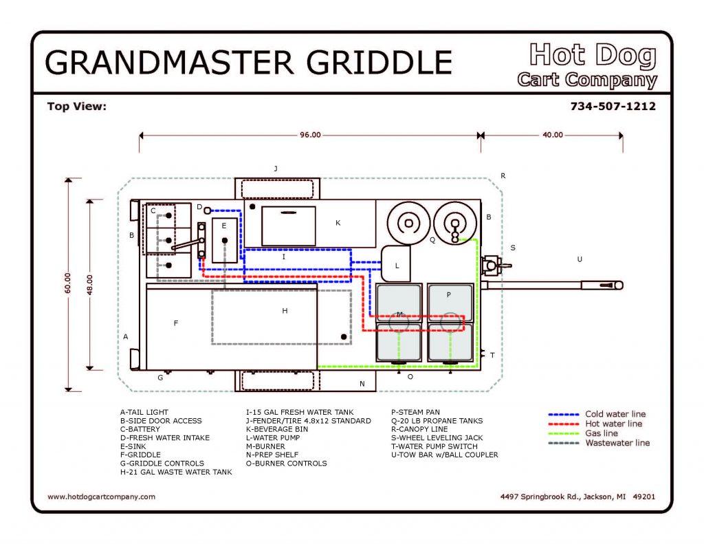 grandmastergriddle top