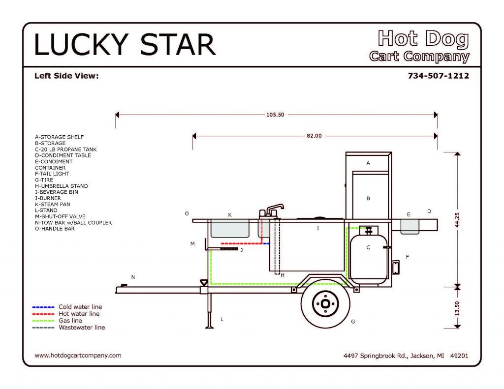 luckystar left