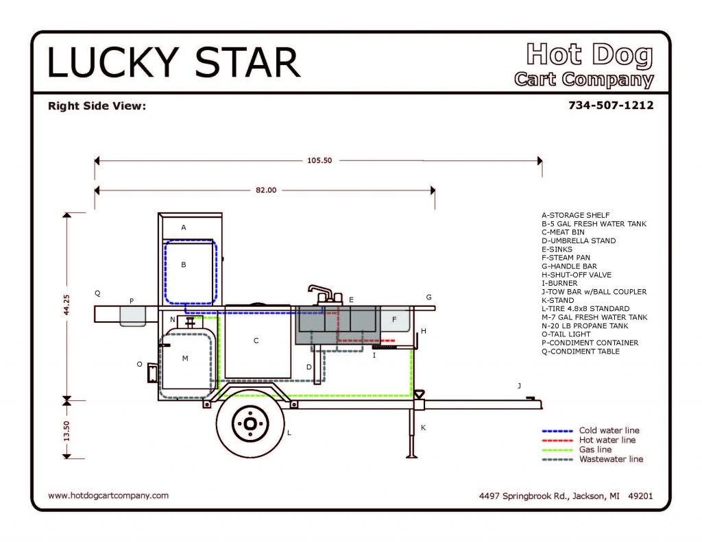 luckystar right