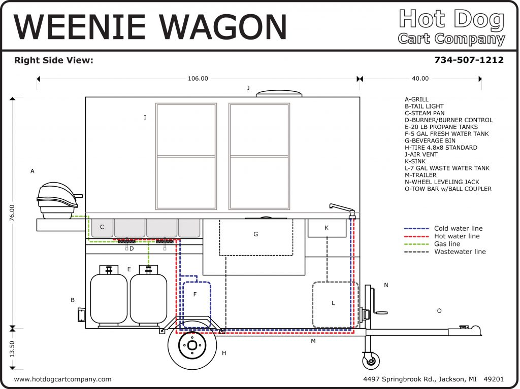 weeniewagon right